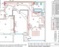 План электроснабжения